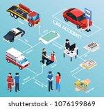 car accident isometric... | Shutterstock .eps vector #1076199869