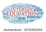 online education concept....   Shutterstock . vector #1076503244