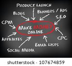 "conceptual ""make money online""... 
