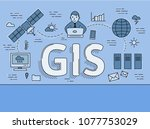 geographic information system ... | Shutterstock .eps vector #1077753029