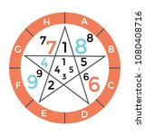 flat icon of numerological... | Shutterstock .eps vector #1080408716