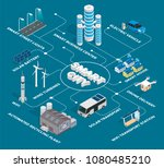 smart city with residential... | Shutterstock .eps vector #1080485210