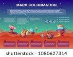 vector mars colonization...   Shutterstock .eps vector #1080627314