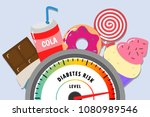 diabetes high risk food scale... | Shutterstock .eps vector #1080989546