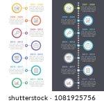 vertical timeline infographics... | Shutterstock .eps vector #1081925756