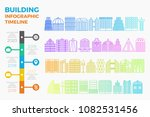 building and cityscape timeline ... | Shutterstock .eps vector #1082531456
