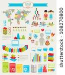 back to school infographic set... | Shutterstock .eps vector #108270800