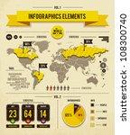 vector set of infographics... | Shutterstock .eps vector #108300740