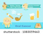 tooth with oral cancer concept... | Shutterstock . vector #1083059663
