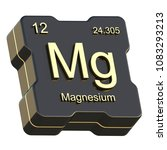 magnesium element symbol from... | Shutterstock . vector #1083293213