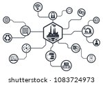 industry 4.0 concept smart... | Shutterstock .eps vector #1083724973