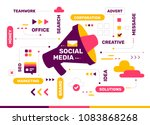 vector creative color... | Shutterstock .eps vector #1083868268