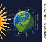 the planet earth climate zones... | Shutterstock .eps vector #1083890678