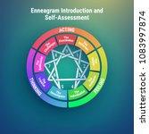 enneagram   personality types...   Shutterstock .eps vector #1083997874