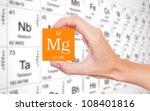 magnesium symbol handheld in... | Shutterstock . vector #108401816