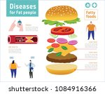 diabetes and blood cells with... | Shutterstock .eps vector #1084916366