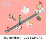 buyer journey flat isometric... | Shutterstock .eps vector #1085124743