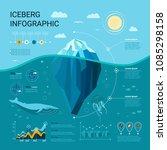 iceberg infographics  with ice  ... | Shutterstock .eps vector #1085298158