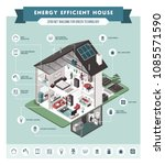 contemporary energy efficient... | Shutterstock .eps vector #1085571590