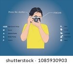 woman photographed with a... | Shutterstock .eps vector #1085930903