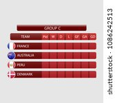 group c table of results ... | Shutterstock .eps vector #1086242513