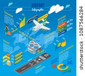 isometric airport infographic... | Shutterstock .eps vector #1087566284