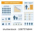 overweight and obesity vector... | Shutterstock .eps vector #1087576844