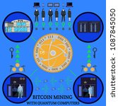 bitcoin mining with quantum... | Shutterstock .eps vector #1087845050