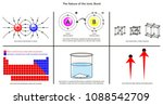 the nature of the ionic bond...   Shutterstock .eps vector #1088542709