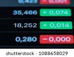exchange rate on the screen....   Shutterstock . vector #1088658029