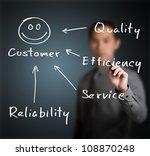 business man writing concept of ... | Shutterstock . vector #108870248