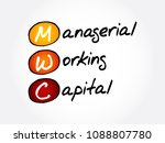 mwc   managerial working... | Shutterstock .eps vector #1088807780