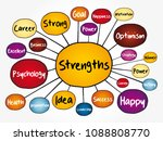 strengths mind map flowchart ... | Shutterstock .eps vector #1088808770