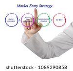 market entry strategy | Shutterstock . vector #1089290858