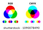 rgb and cmyk color mixing... | Shutterstock .eps vector #1090078490
