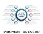 infographic template with ten... | Shutterstock .eps vector #1091227580