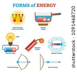 forms of energy collection ... | Shutterstock .eps vector #1091468720