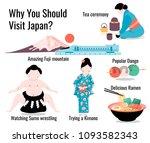 why visit japan infographics...   Shutterstock .eps vector #1093582343