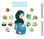 pregnant woman. vector colorful ... | Shutterstock .eps vector #1094456363