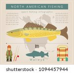 walleye. north american fishing ... | Shutterstock .eps vector #1094457944