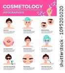 cosmetology facial rejuvenation ... | Shutterstock .eps vector #1095201020