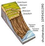 landslide  landslip  mudslide ... | Shutterstock . vector #1095431390