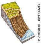 landslide  landslip  mudslide ... | Shutterstock . vector #1095433268