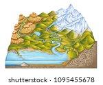 types of continental landform ... | Shutterstock . vector #1095455678
