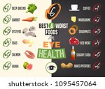 best and worst foods for... | Shutterstock .eps vector #1095457064