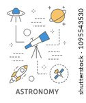 science areas set. astronomy in ... | Shutterstock .eps vector #1095543530