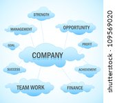 illustration of cloud showing business component - stock vector