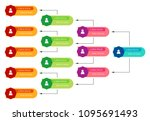 colorful business structure...   Shutterstock .eps vector #1095691493