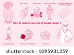 breast cancer prevention set.... | Shutterstock .eps vector #1095931259