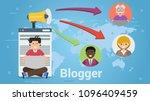 vector of man having blog in... | Shutterstock .eps vector #1096409459